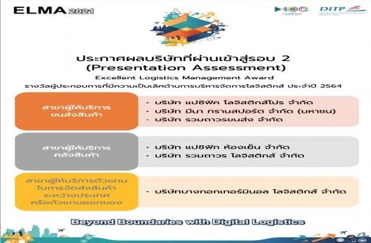 ประกาศผู้ชนะการประกวดรางวัล ELMA รอบที่ 1 (Report Assessment)